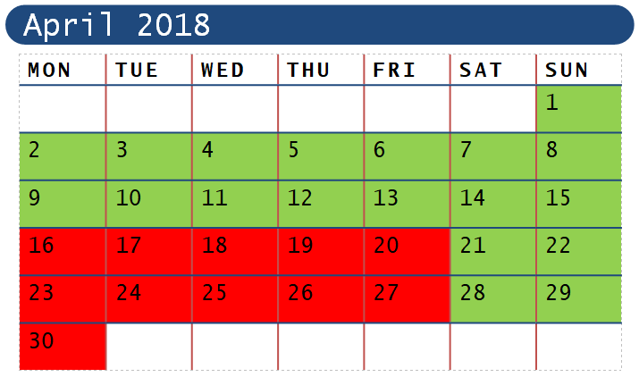 April 2018 Opening Dates