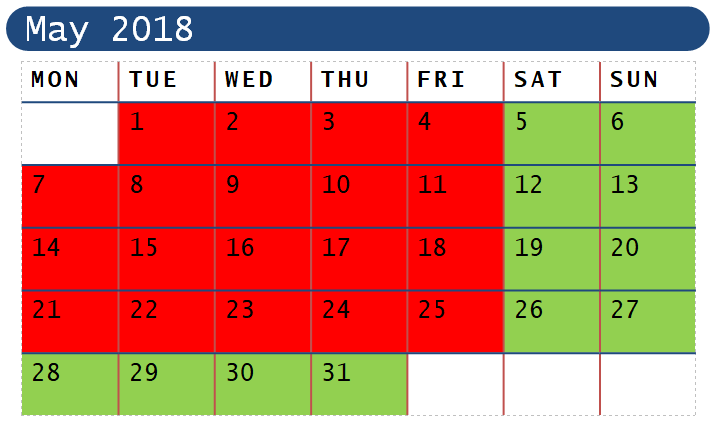 May 2018 Opening Dates