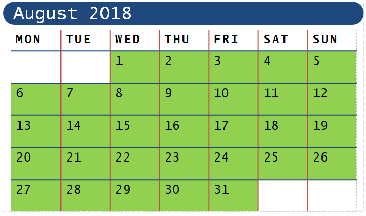 Aug 2018 Opening Dates
