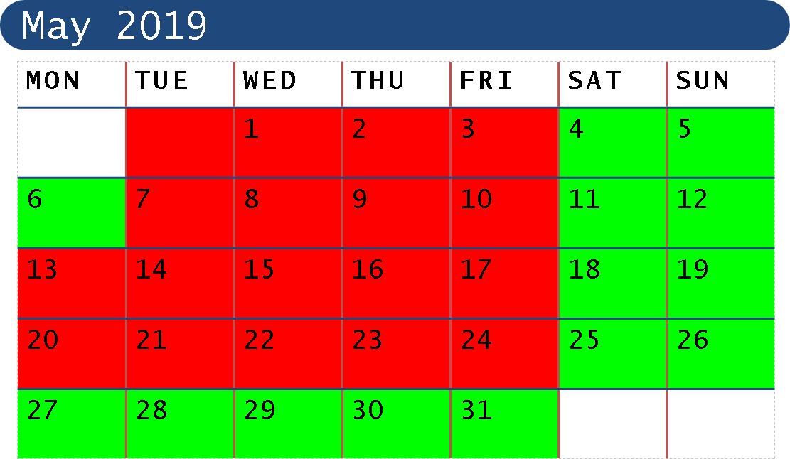 May 2019 Opening Dates