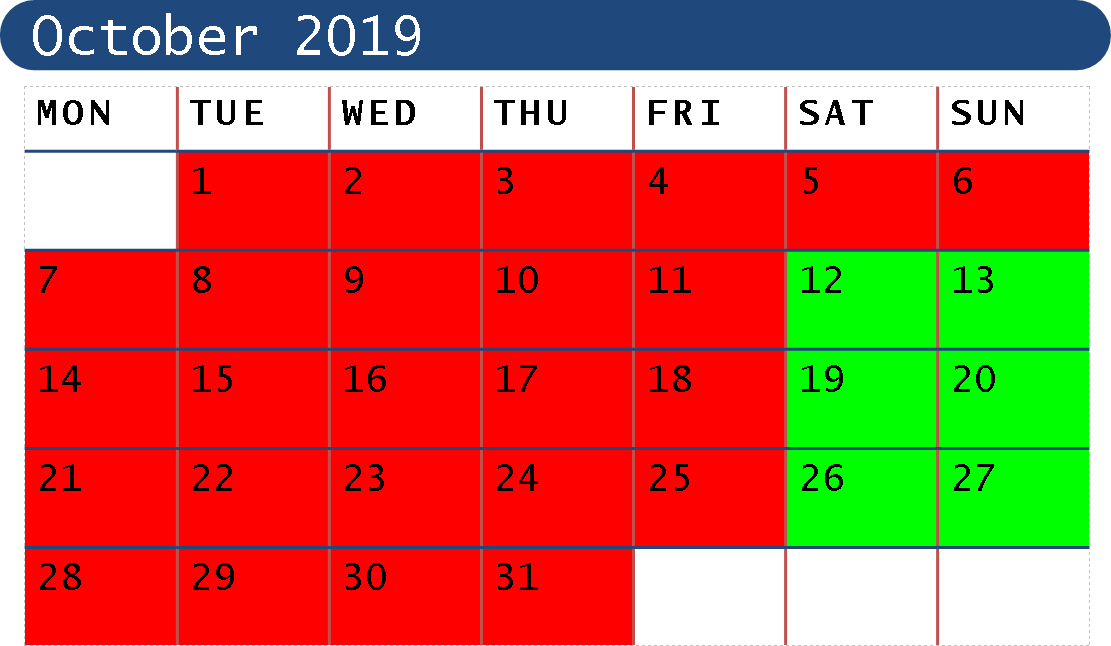 October 2019 Opening Dates